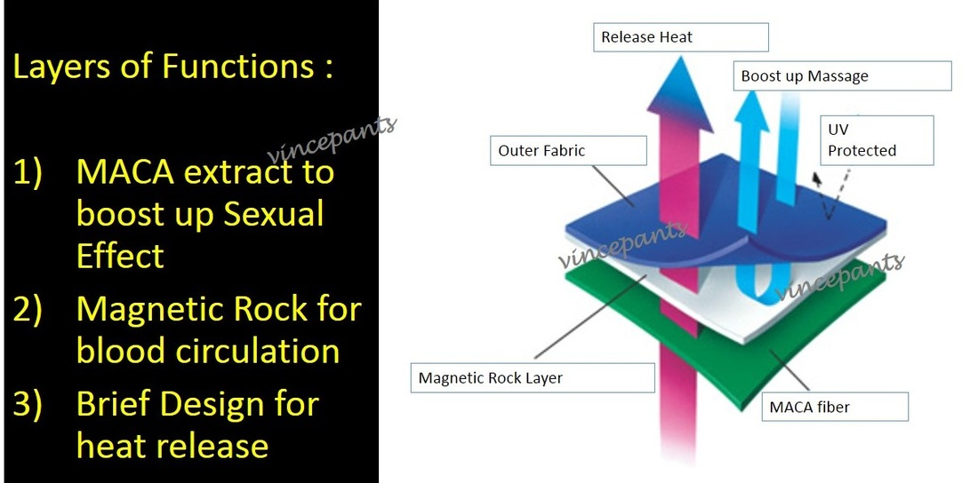 sexual, magnetic rock, underwear, blood circulation